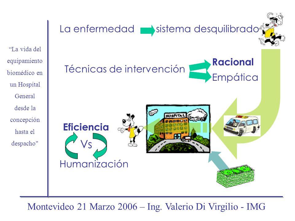 La enfermedad sistema desquilibrado Racional Empática Técnicas de intervención Eficiencia Vs Humanización La vida del equipamiento biomédico en un Hos