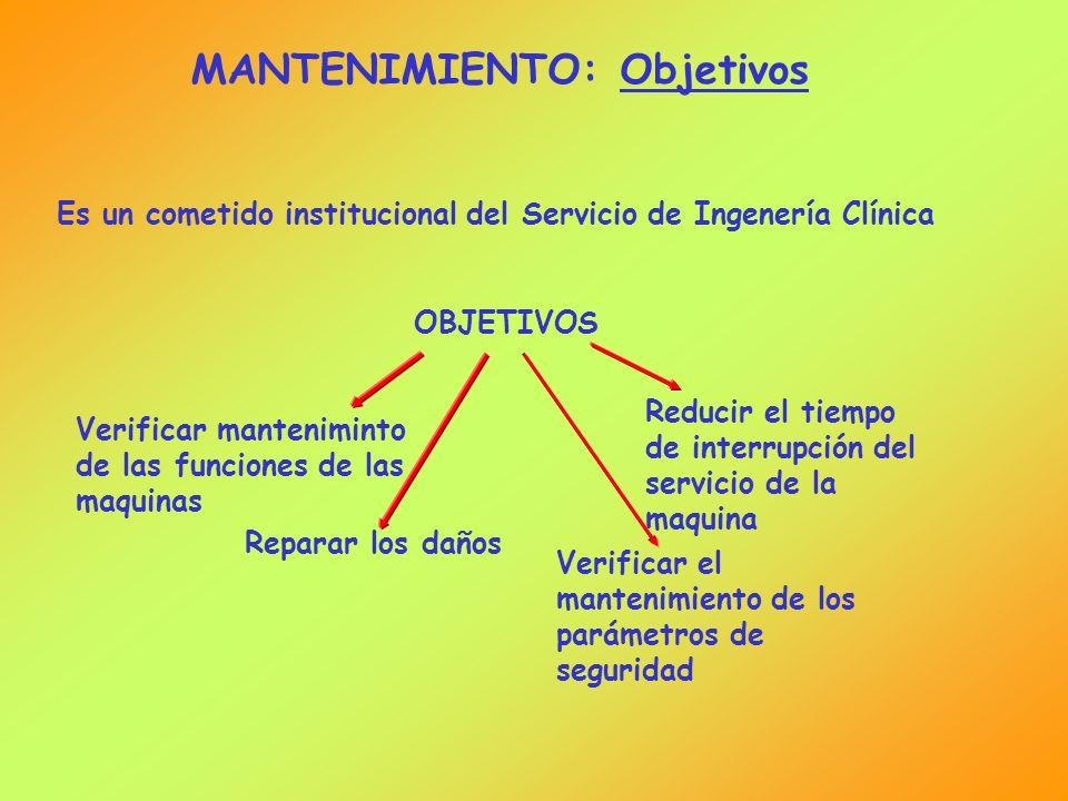 MANTENIMIENTO: Objetivos Es un cometido institucional del Servicio de Ingenería Clínica OBJETIVOS Verificar manteniminto de las funciones de las maqui