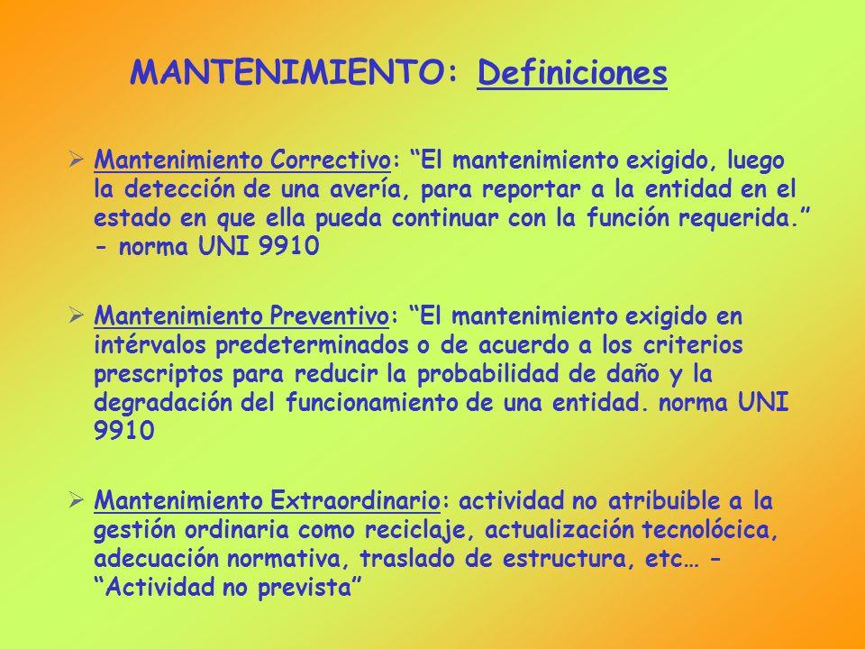 MANTENIMIENTO: Definiciones Mantenimiento Correctivo: El mantenimiento exigido, luego la detección de una avería, para reportar a la entidad en el est