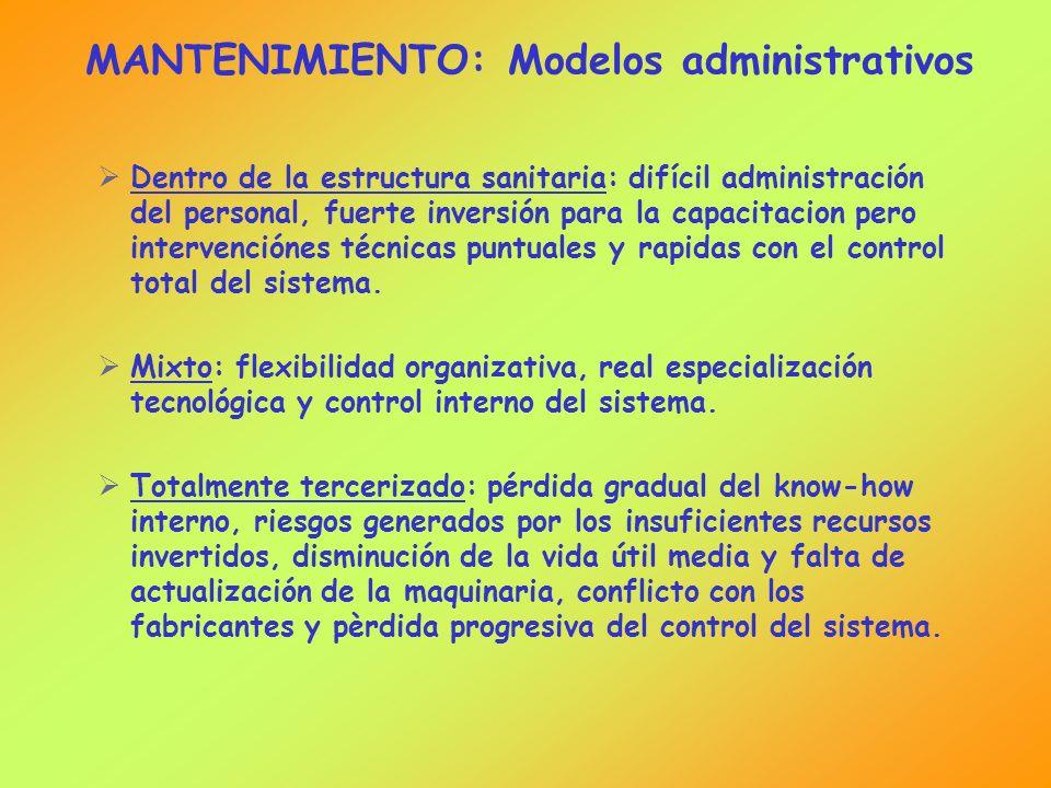 MANTENIMIENTO: Modelos administrativos Dentro de la estructura sanitaria: difícil administración del personal, fuerte inversión para la capacitacion p