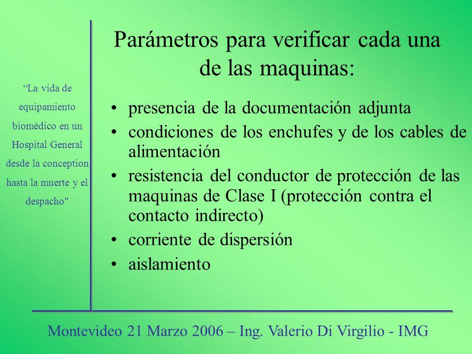Parámetros para verificar cada una de las maquinas: presencia de la documentación adjunta condiciones de los enchufes y de los cables de alimentación