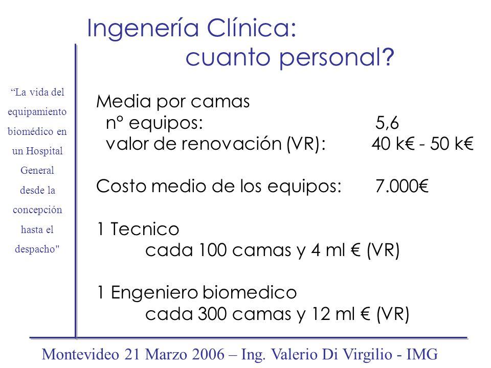 Ingenería Clínica: cuanto personal ? Media por camas n° equipos: 5,6 valor de renovación (VR): 40 k - 50 k Costo medio de los equipos: 7.000 1 Tecnico