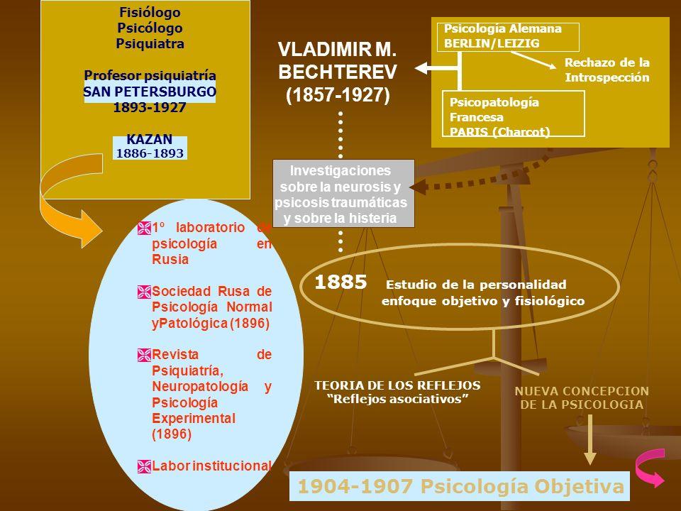 VLADIMIR M. BECHTEREV (1857-1927) Fisiólogo Psicólogo Psiquiatra Profesor psiquiatría SAN PETERSBURGO 1893-1927 KAZAN 1886-1893 1º laboratorio de psic