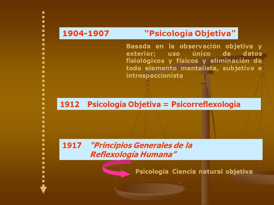 Basada en la observación objetiva y exterior; uso único de datos fisiológicos y físicos y eliminación de todo elemento mentalista, subjetivo e introsp