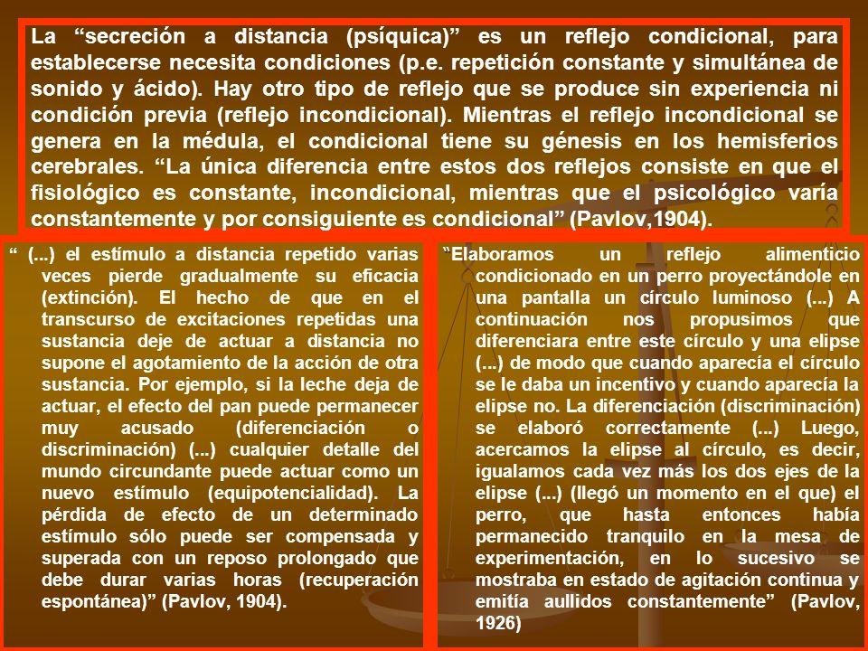 La secreción a distancia (psíquica) es un reflejo condicional, para establecerse necesita condiciones (p.e. repetición constante y simultánea de sonid