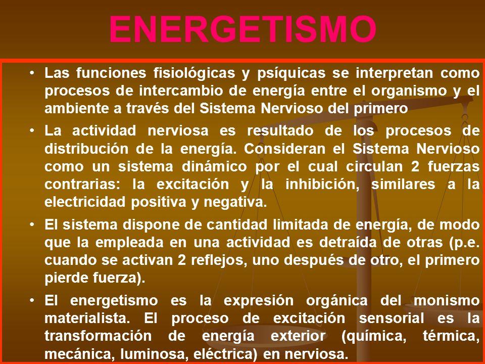 ENERGETISMO Las funciones fisiológicas y psíquicas se interpretan como procesos de intercambio de energía entre el organismo y el ambiente a través de