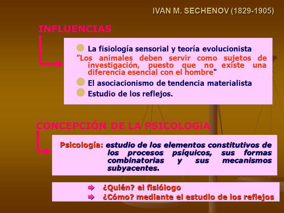 IVAN M. SECHENOV (1829-1905) Psicología: estudio de los elementos constitutivos de los procesos psíquicos, sus formas combinatorias y sus mecanismos s