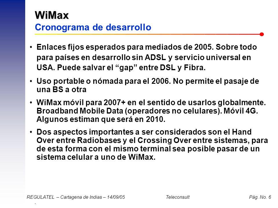 . REGULATEL – Cartagena de Indias – 14/09/05 Teleconsult Pág. No. 6 WiMax WiMax Cronograma de desarrollo Enlaces fijos esperados para mediados de 2005