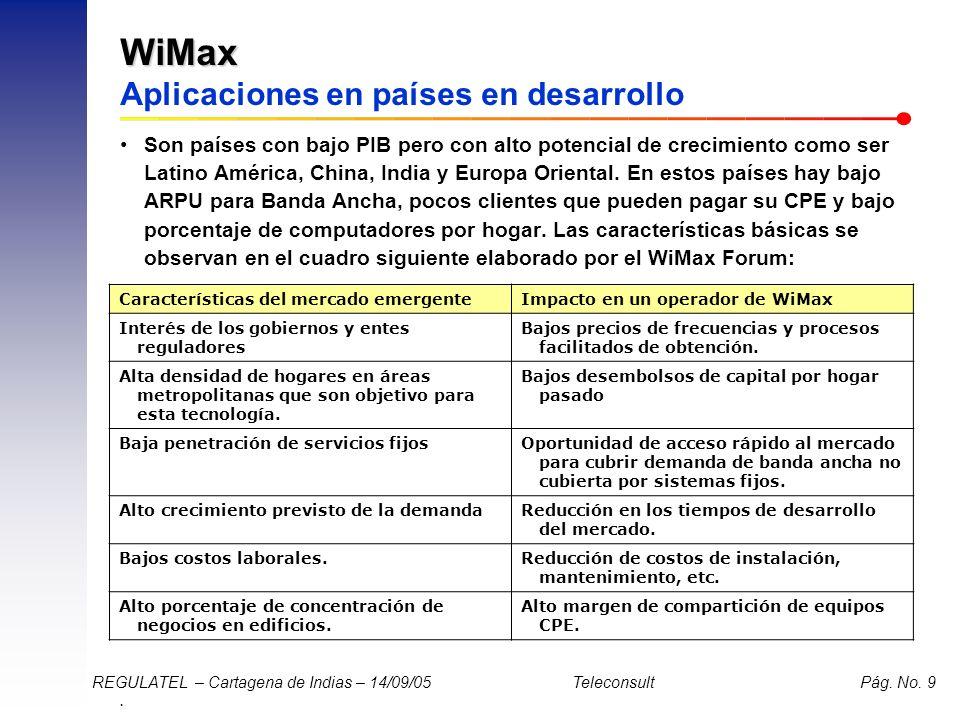 . REGULATEL – Cartagena de Indias – 14/09/05 Teleconsult Pág. No. 9 WiMax WiMax Aplicaciones en países en desarrollo Son países con bajo PIB pero con