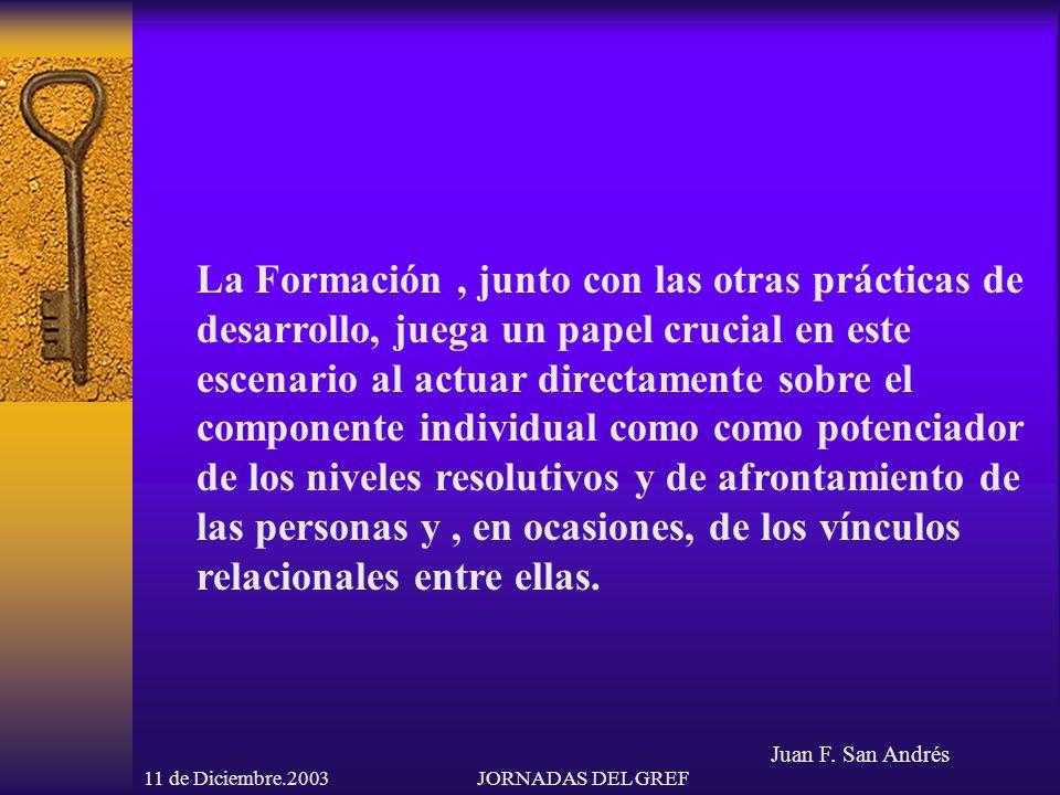 Juan F. San Andrés 11 de Diciembre.2003JORNADAS DEL GREF La Formación, junto con las otras prácticas de desarrollo, juega un papel crucial en este esc