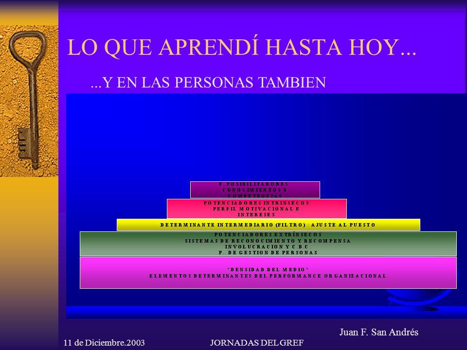 Juan F. San Andrés 11 de Diciembre.2003JORNADAS DEL GREF LO QUE APRENDÍ HASTA HOY......Y EN LAS PERSONAS TAMBIEN