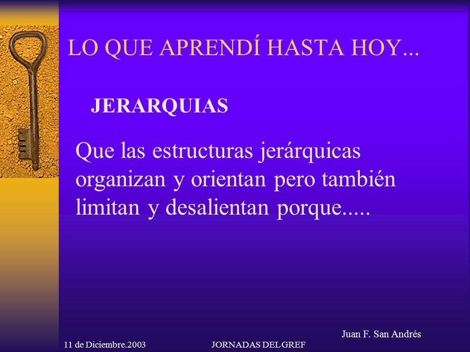 Juan F. San Andrés 11 de Diciembre.2003JORNADAS DEL GREF LO QUE APRENDÍ HASTA HOY...