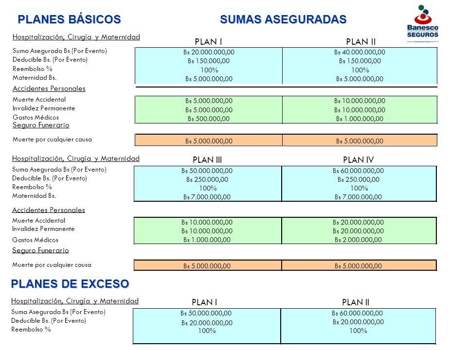 Contingencias Extremas PRIMA INDIVIDUAL ANUAL Bs. 161.000,oo