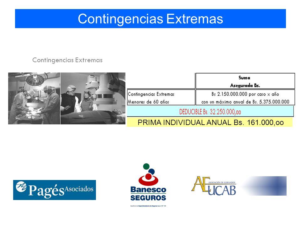 Ventajas Condiciones de Póliza Colectiva.Prima Garantizada Anual.