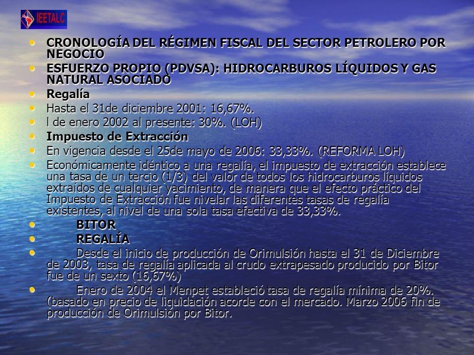 CRONOLOGÍA DEL RÉGIMEN FISCAL DEL SECTOR PETROLERO POR NEGOCIO CRONOLOGÍA DEL RÉGIMEN FISCAL DEL SECTOR PETROLERO POR NEGOCIO ESFUERZO PROPIO (PDVSA): HIDROCARBUROS LÍQUIDOS Y GAS NATURAL ASOCIADO ESFUERZO PROPIO (PDVSA): HIDROCARBUROS LÍQUIDOS Y GAS NATURAL ASOCIADO Regalía Regalía Hasta el 31de diciembre 2001: 16,67%.