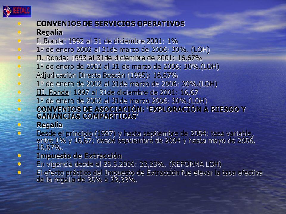 CONVENIOS DE SERVICIOS OPERATIVOS CONVENIOS DE SERVICIOS OPERATIVOS Regalía Regalía I.