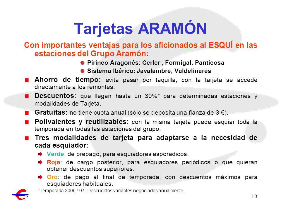 10 Tarjetas ARAMÓN Con importantes ventajas para los aficionados al ESQUÍ en las estaciones del Grupo Aramón : Pirineo Aragonés: Cerler, Formigal, Pan
