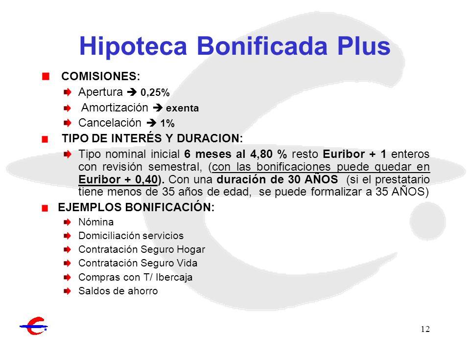 12 Hipoteca Bonificada Plus COMISIONES: Apertura 0,25% Amortización exenta Cancelación 1% TIPO DE INTERÉS Y DURACION: Tipo nominal inicial 6 meses al