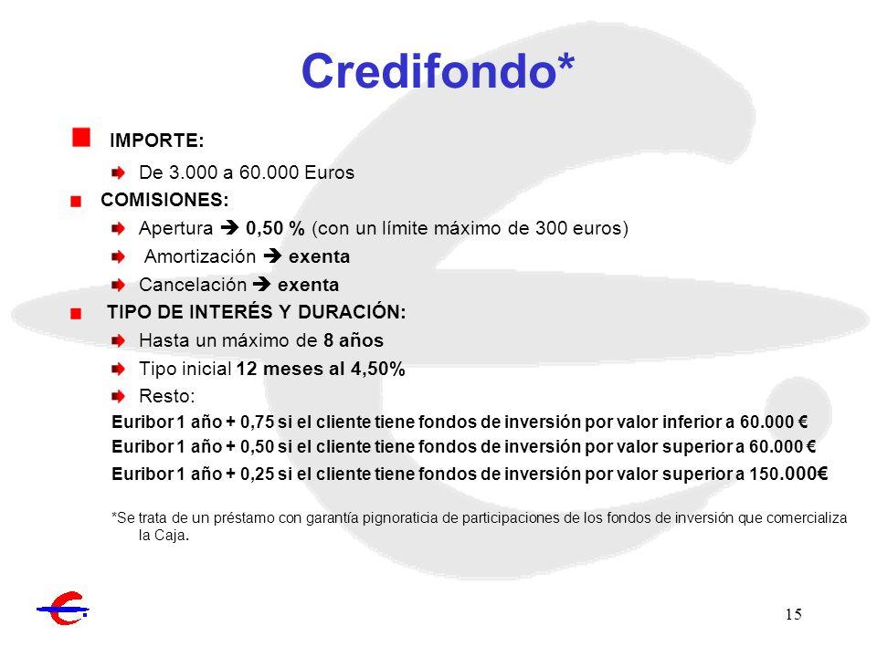 15 Credifondo* IMPORTE: De 3.000 a 60.000 Euros COMISIONES: Apertura 0,50 % (con un límite máximo de 300 euros) Amortización exenta Cancelación exenta