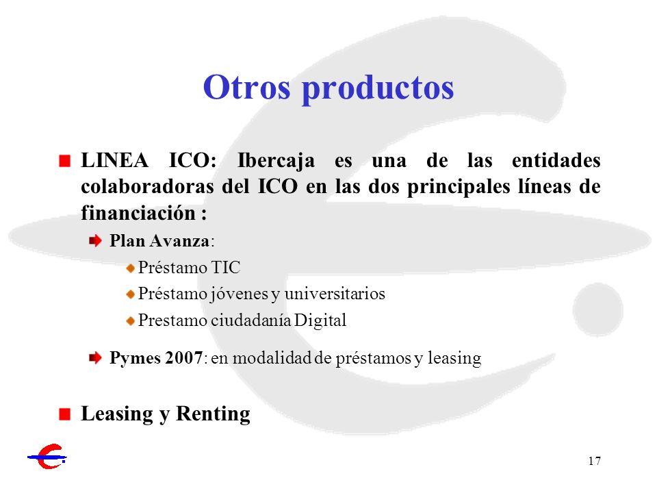17 Otros productos LINEA ICO: Ibercaja es una de las entidades colaboradoras del ICO en las dos principales líneas de financiación : Plan Avanza: Prés