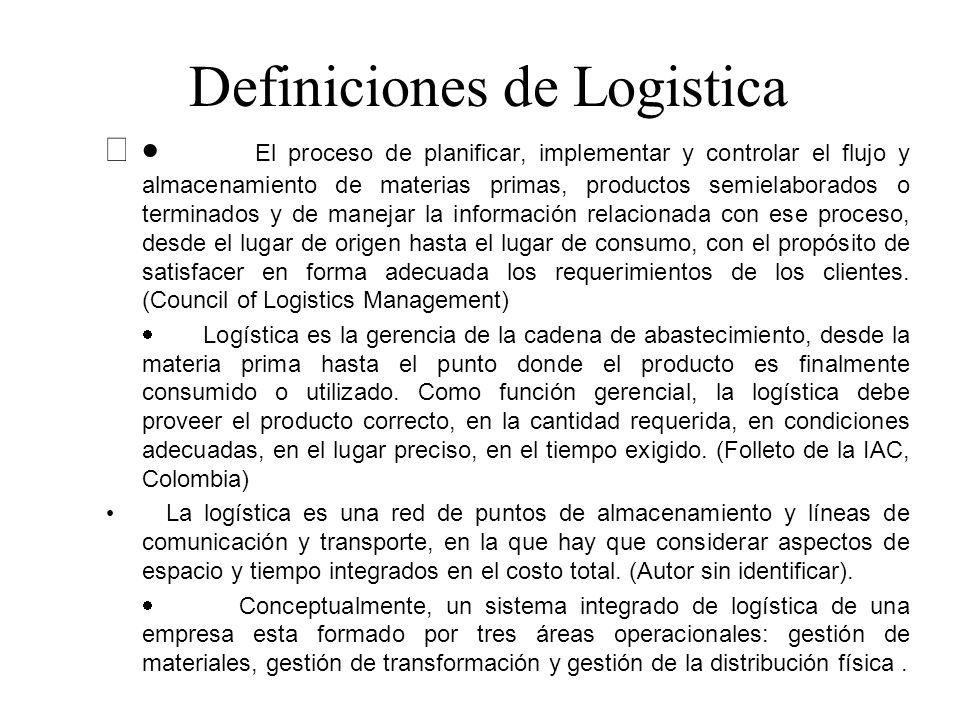 Definiciones de Logistica El proceso de planificar, implementar y controlar el flujo y almacenamiento de materias primas, productos semielaborados o t