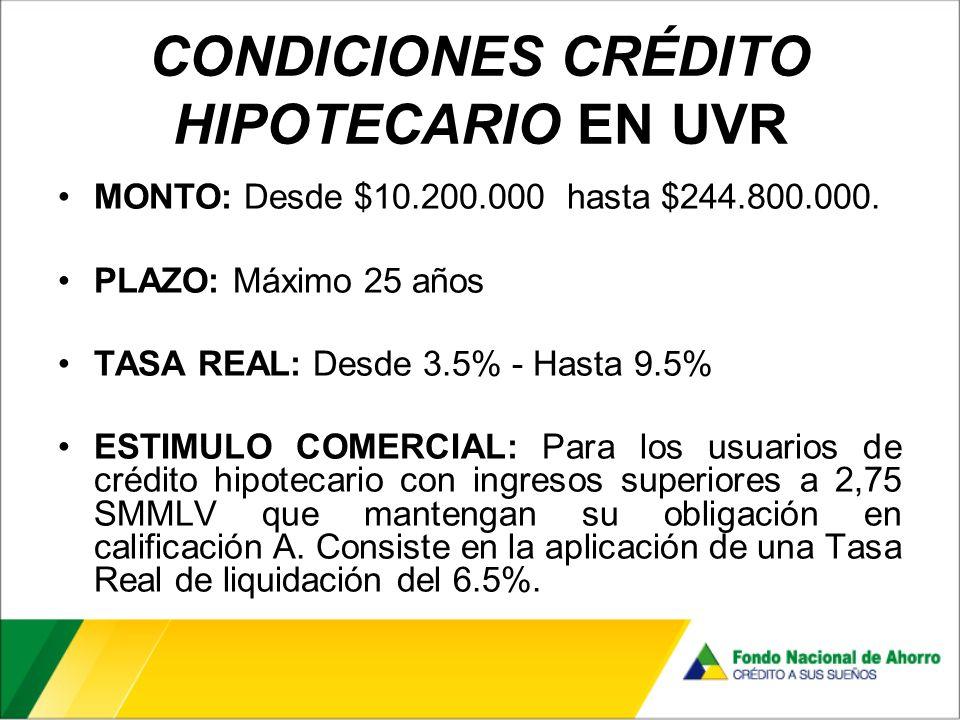 CONDICIONES CRÉDITO HIPOTECARIO EN UVR MONTO: Desde $10.200.000 hasta $244.800.000.