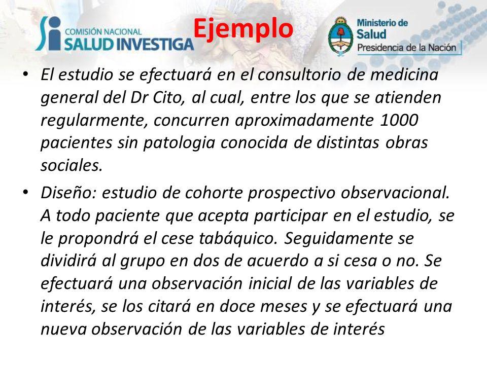 Ejemplo El estudio se efectuará en el consultorio de medicina general del Dr Cito, al cual, entre los que se atienden regularmente, concurren aproxima