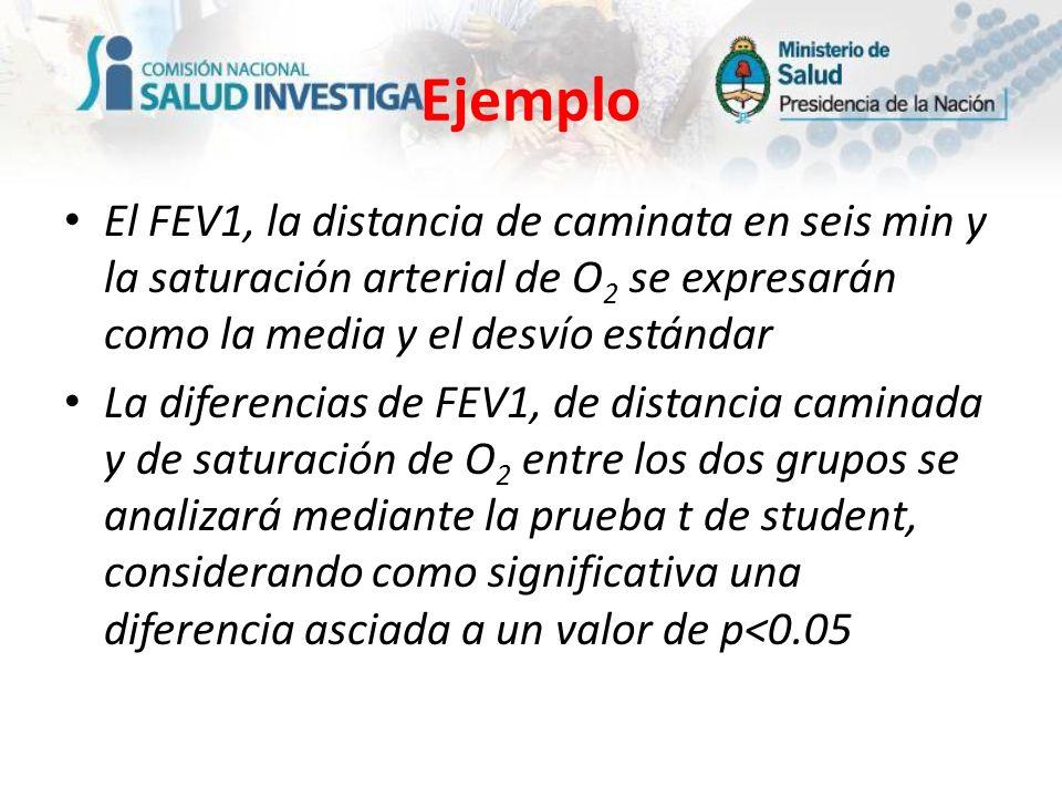 El FEV1, la distancia de caminata en seis min y la saturación arterial de O 2 se expresarán como la media y el desvío estándar La diferencias de FEV1,