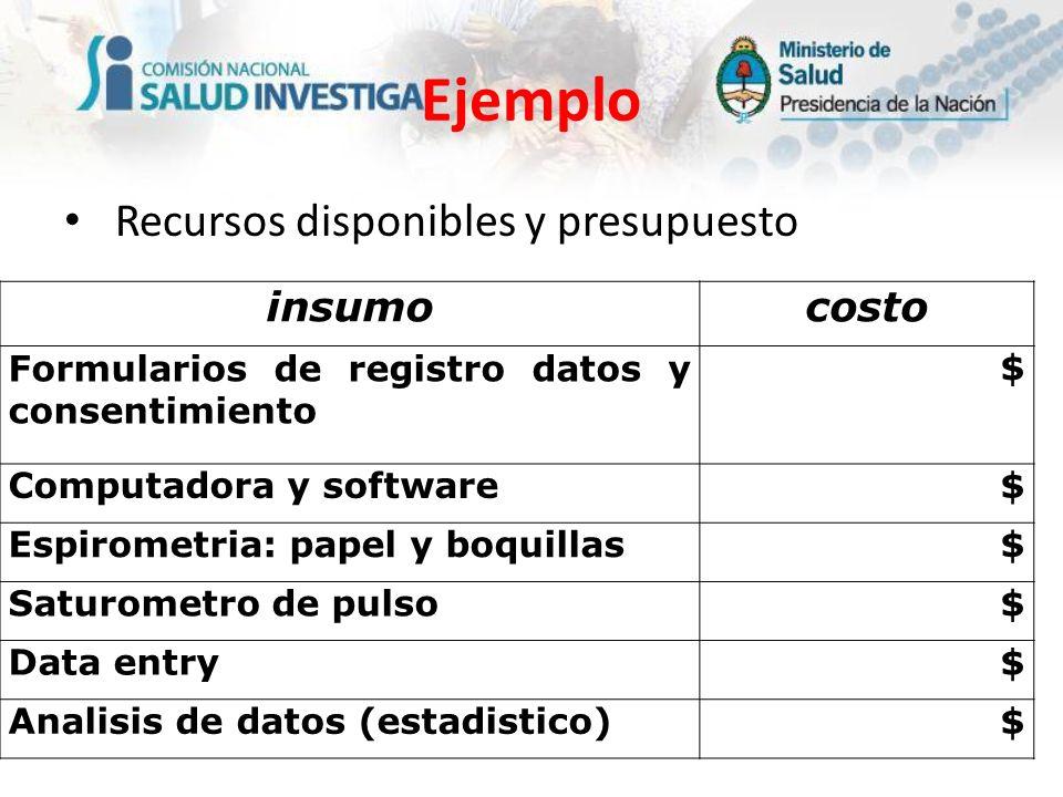 Recursos disponibles y presupuesto Ejemplo insumocosto Formularios de registro datos y consentimiento $ Computadora y software$ Espirometria: papel y