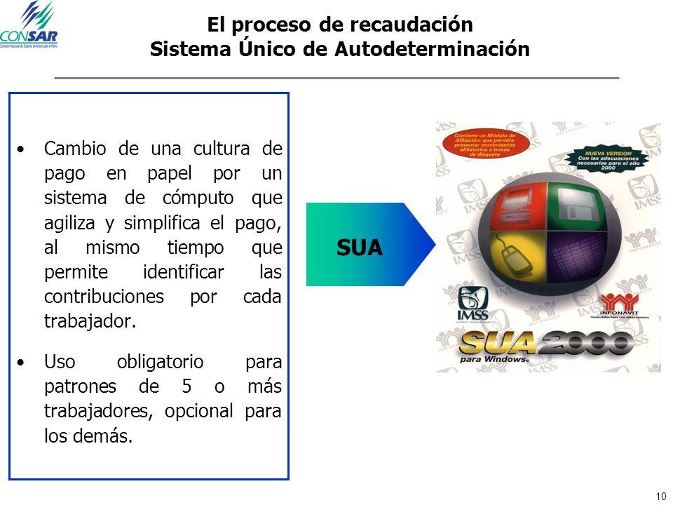 10 El proceso de recaudación Sistema Único de Autodeterminación Cambio de una cultura de pago en papel por un sistema de cómputo que agiliza y simplif