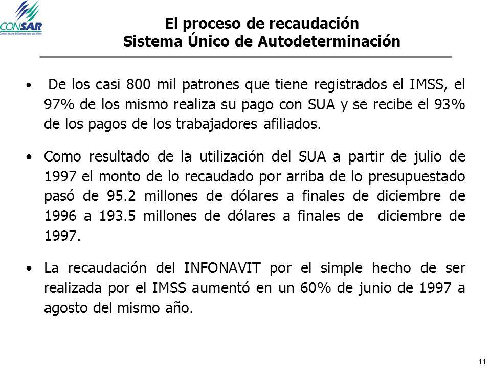 11 El proceso de recaudación Sistema Único de Autodeterminación De los casi 800 mil patrones que tiene registrados el IMSS, el 97% de los mismo realiz