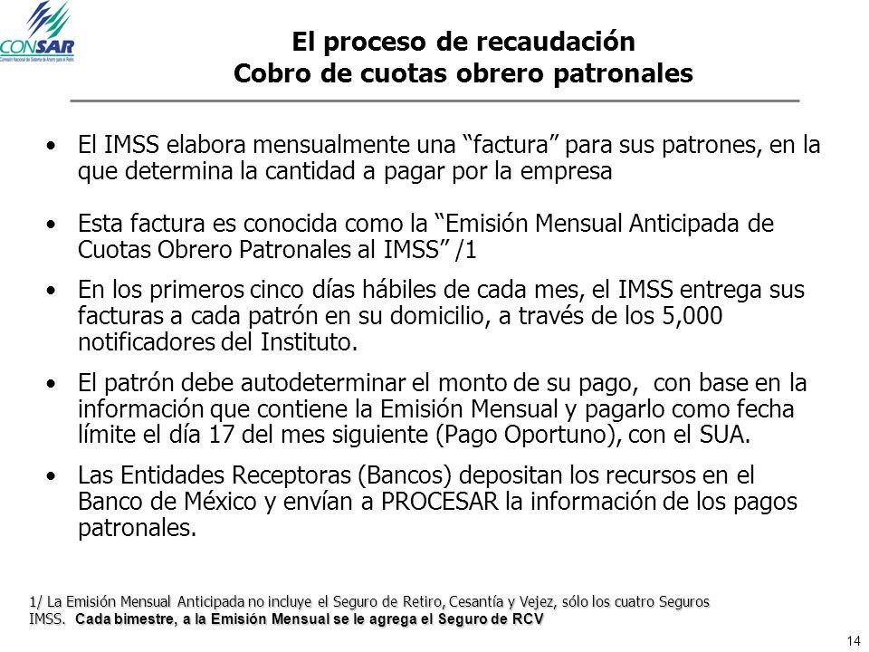 14 El proceso de recaudación Cobro de cuotas obrero patronales El IMSS elabora mensualmente una factura para sus patrones, en la que determina la cant