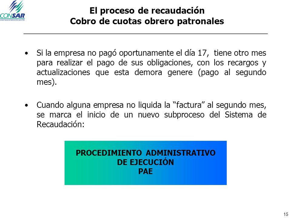 15 El proceso de recaudación Cobro de cuotas obrero patronales Si la empresa no pagó oportunamente el día 17, tiene otro mes para realizar el pago de