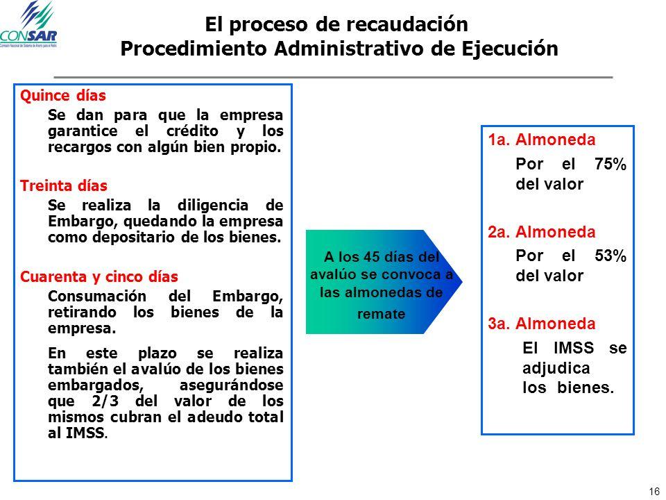 16 El proceso de recaudación Procedimiento Administrativo de Ejecución Quince días Se dan para que la empresa garantice el crédito y los recargos con