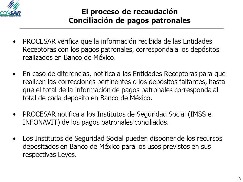 18 El proceso de recaudación Conciliación de pagos patronales PROCESAR verifica que la información recibida de las Entidades Receptoras con los pagos