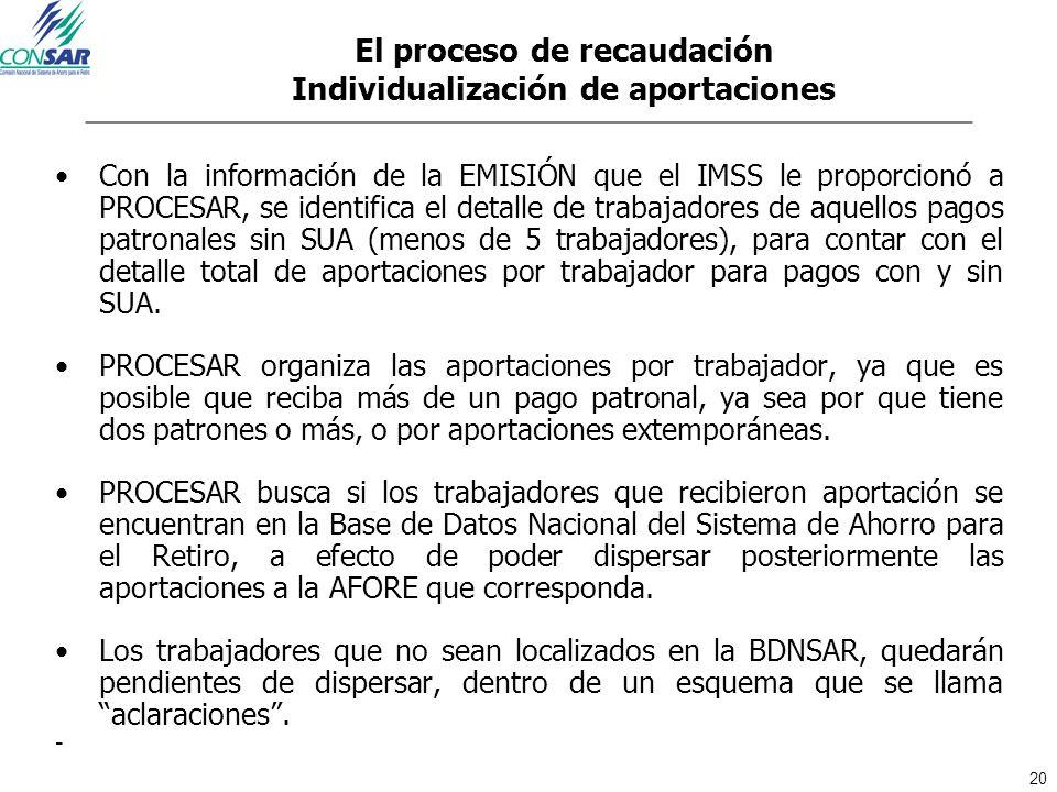 20 El proceso de recaudación Individualización de aportaciones Con la información de la EMISIÓN que el IMSS le proporcionó a PROCESAR, se identifica e
