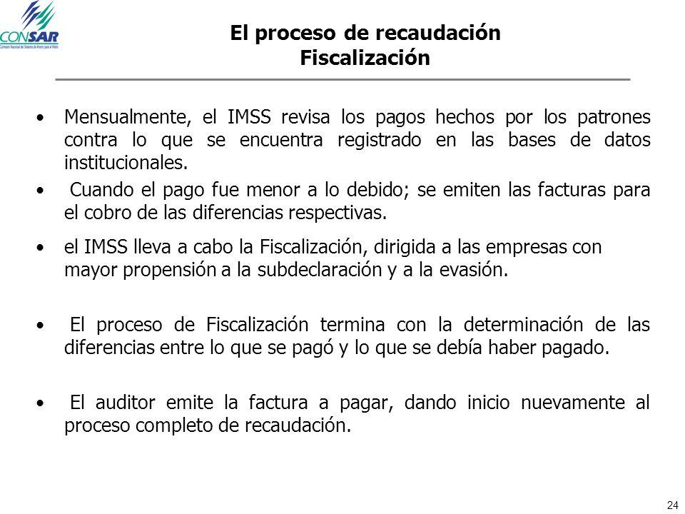 24 El proceso de recaudación Fiscalización Mensualmente, el IMSS revisa los pagos hechos por los patrones contra lo que se encuentra registrado en las