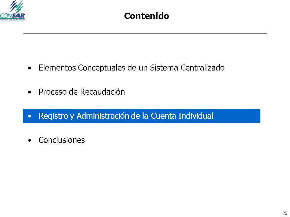 25 Contenido Elementos Conceptuales de un Sistema Centralizado Proceso de Recaudación Registro y Administración de la Cuenta Individual Conclusiones