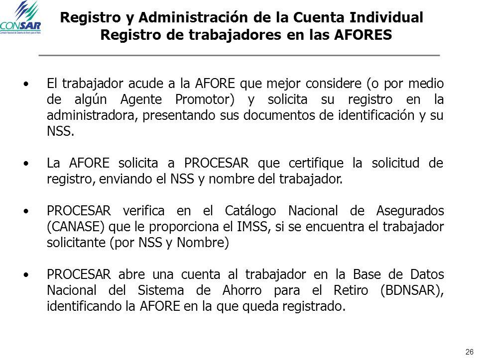 26 Registro y Administración de la Cuenta Individual Registro de trabajadores en las AFORES El trabajador acude a la AFORE que mejor considere (o por
