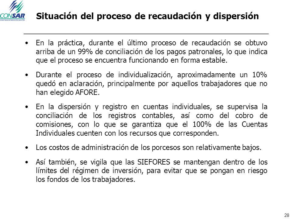 28 Situación del proceso de recaudación y dispersión En la práctica, durante el último proceso de recaudación se obtuvo arriba de un 99% de conciliaci