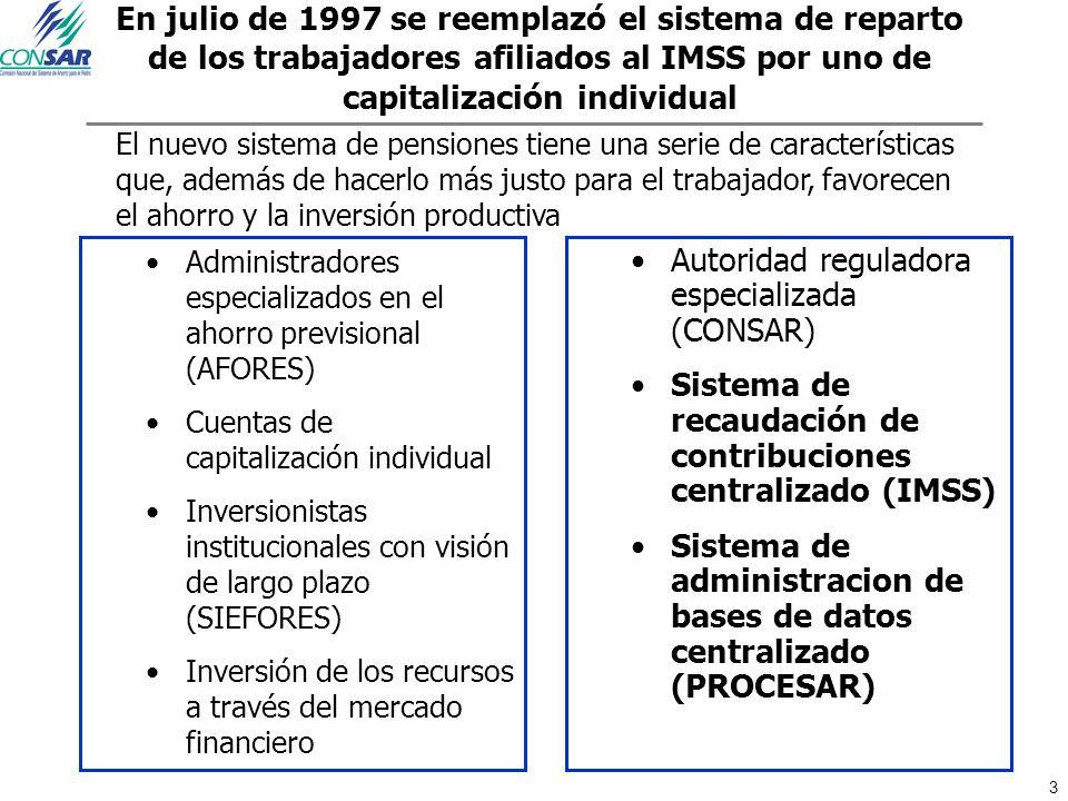 3 En julio de 1997 se reemplazó el sistema de reparto de los trabajadores afiliados al IMSS por uno de capitalización individual Administradores espec