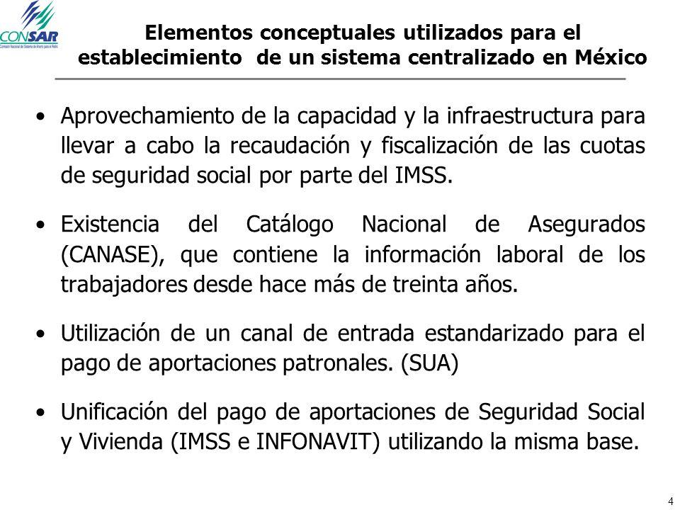 4 Elementos conceptuales utilizados para el establecimiento de un sistema centralizado en México Aprovechamiento de la capacidad y la infraestructura