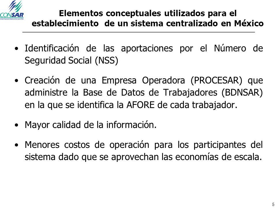 5 Elementos conceptuales utilizados para el establecimiento de un sistema centralizado en México Identificación de las aportaciones por el Número de S
