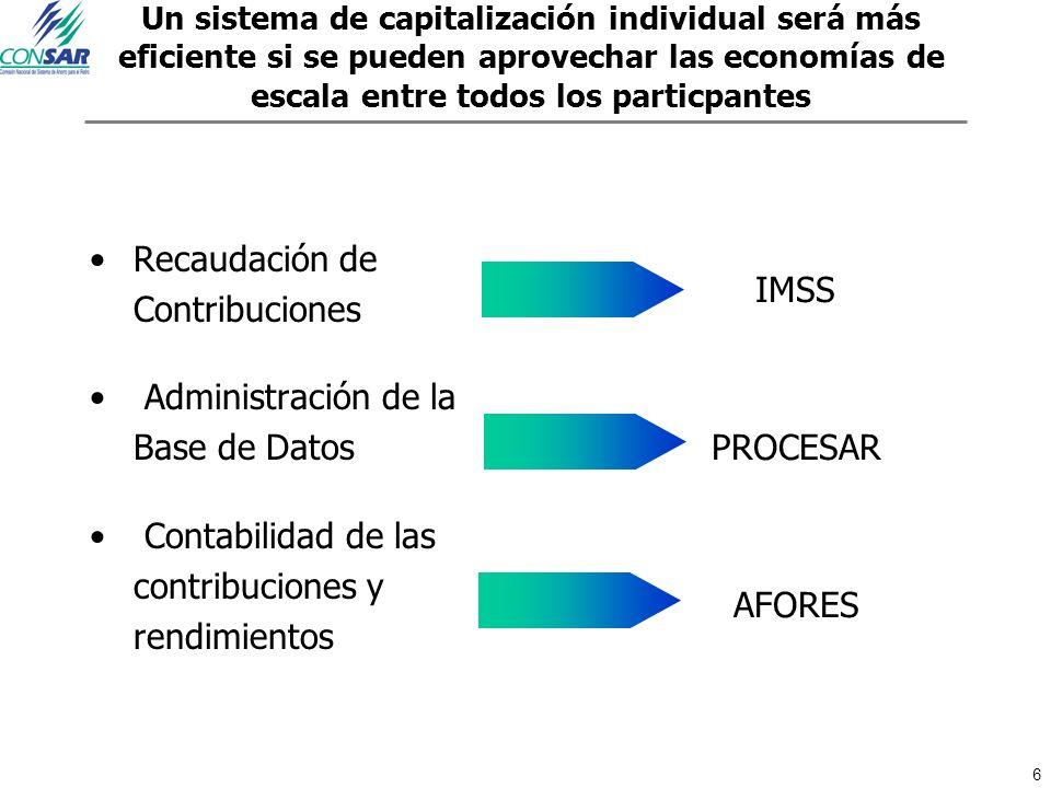 6 Un sistema de capitalización individual será más eficiente si se pueden aprovechar las economías de escala entre todos los particpantes Recaudación
