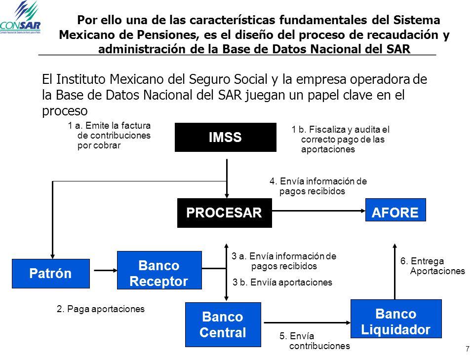 7 Por ello una de las características fundamentales del Sistema Mexicano de Pensiones, es el diseño del proceso de recaudación y administración de la