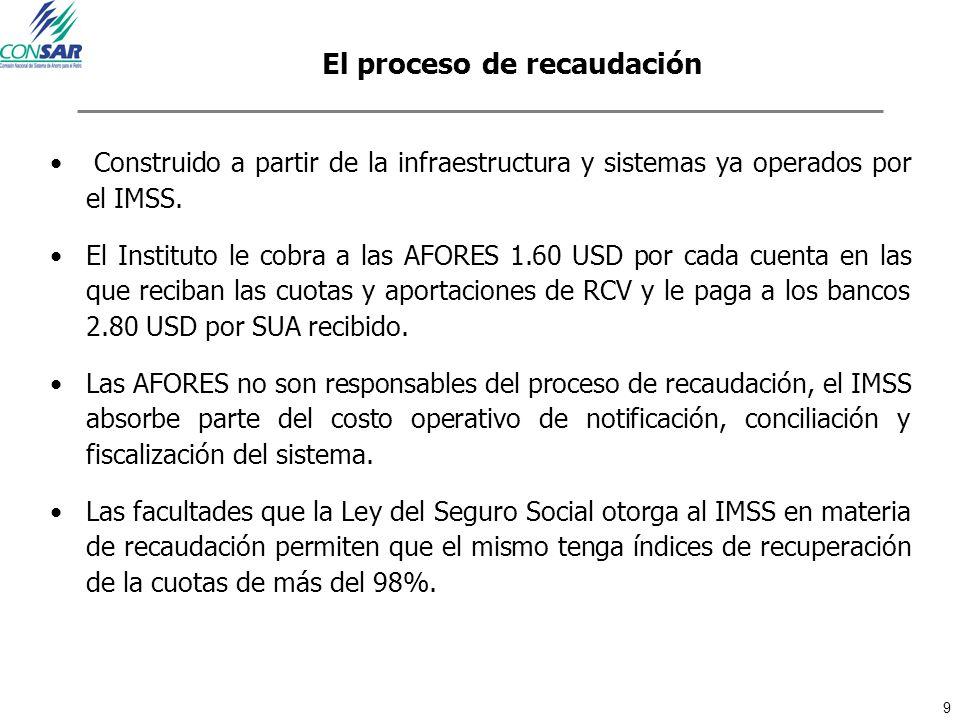 9 El proceso de recaudación Construido a partir de la infraestructura y sistemas ya operados por el IMSS. El Instituto le cobra a las AFORES 1.60 USD