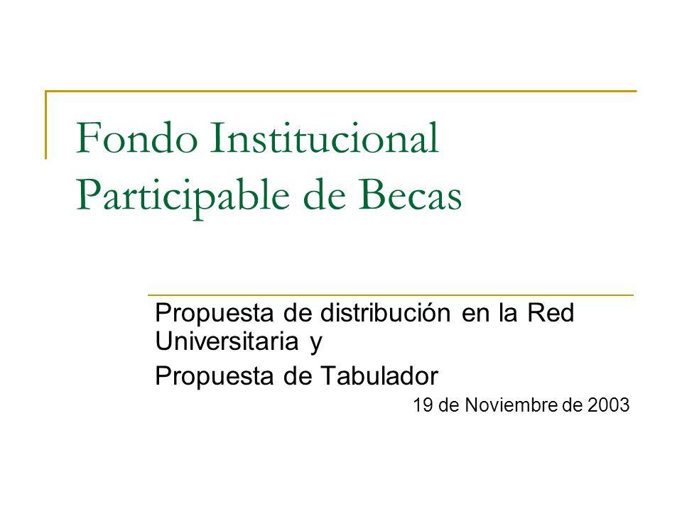 FONDO INSTITUCIONAL PARTICIPABLE DENOMINADO BECAS INSTANCIA BECARIOS VIGENTES 2003 PRESUPUES TO EJERCIDO 2003 MONTO ESTIMADO 2004 PARA EJERCER EN BECARIOS VIGENTES * (A) REPRESENTA CION PORCENTUA L DE (A) ASIGNACION PARA BECARIOS PONTENCIALES 2003-2004 CON CARGO AL FIP 2003 (B) REPRESENTACI ON PORCENTUAL DE (B)** Montos totales para dictaminar por CU (A+B) Representación porcentual de (A+B) CUCEA 4253,382.70276,187.153.07865,200.0010.791,141,387.156.7% CUCEI 11515,561.05561,961.556.25916,800.0011.461,478,761.558.7% CUCSH 16 1,062,643.2 41,158,281.1412.87955,200.0011.942,113,481.1412.4% CUCS 22 1,016,757.9 21,108,266.1412.32912,000.0011.402,020,266.1411.9% CUAAD 6226,120.00246,470.002.74305,600.003.82552,070.003.2% CUCBA 24658,693.81717,976.267.98611,200.007.641,329,176.267.8% CUALTOS 7197,829.96215,634.662.481,600.001.02297,234.661.7% CUCIENEGA 126,734.301.41105,600.001.32232,334.301.4% CUSUR 3142,358.09155,170.321.73112,800.001.41267,970.321.6% CUCOSTA 114,000.001.2790,000.001.13204,000.001.2% CUCOSTASUR 4241,363.92263,086.682.93229,200.002.87492,286.682.9% SEMS 13908,862.38990,660.0011.011,016,800.0012.712,007,460.0011.8% CUNORTE 114,000.001.2790,000.001.13204,000.001.2% CUVALLES 114,000.001.2790,000.001.13204,000.001.2% CULAGOS 114,000.001.2790,000.001.13204,000.001.2% AG 19 2,550,475.8 82,723,571.8030.271,528,000.0019.104,251,571.8025.0% SUBTOTAL 129 7,774,048.9 59,000,000.00100%8,000,000.00100% 17,000,000.00100%