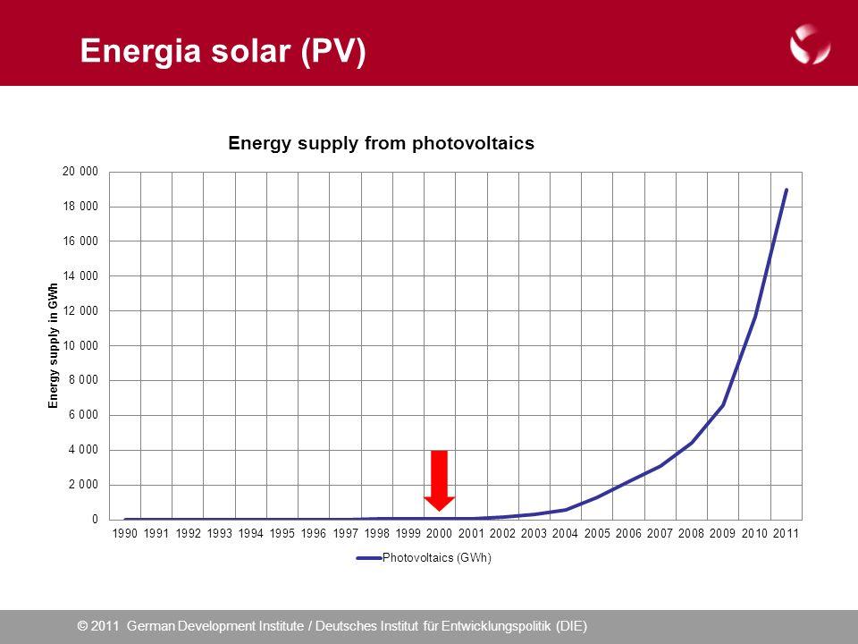 © 2011 German Development Institute / Deutsches Institut für Entwicklungspolitik (DIE) Energia solar (PV)