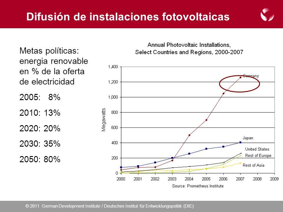 © 2011 German Development Institute / Deutsches Institut für Entwicklungspolitik (DIE) Difusión de instalaciones fotovoltaicas Metas políticas: energia renovable en % de la oferta de electricidad 2005: 8% 2010: 13% 2020: 20% 2030: 35% 2050: 80%