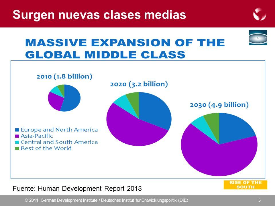 © 2011 German Development Institute / Deutsches Institut für Entwicklungspolitik (DIE)66 Consumo ambiental global Fuente: Rockström et al.